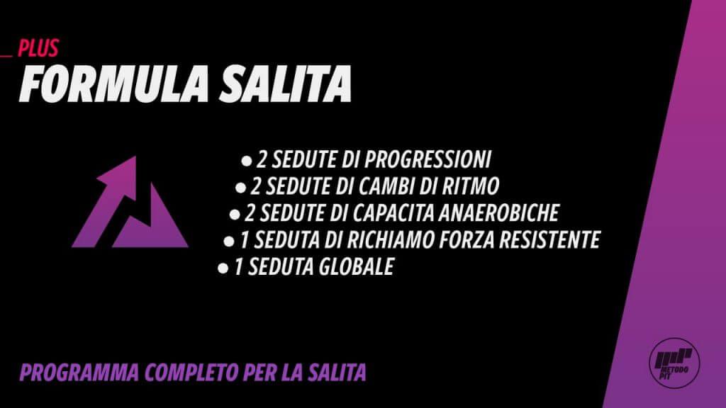 MP_FORMULA SALITA