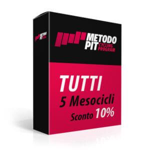 Metodo PIT mesocicli