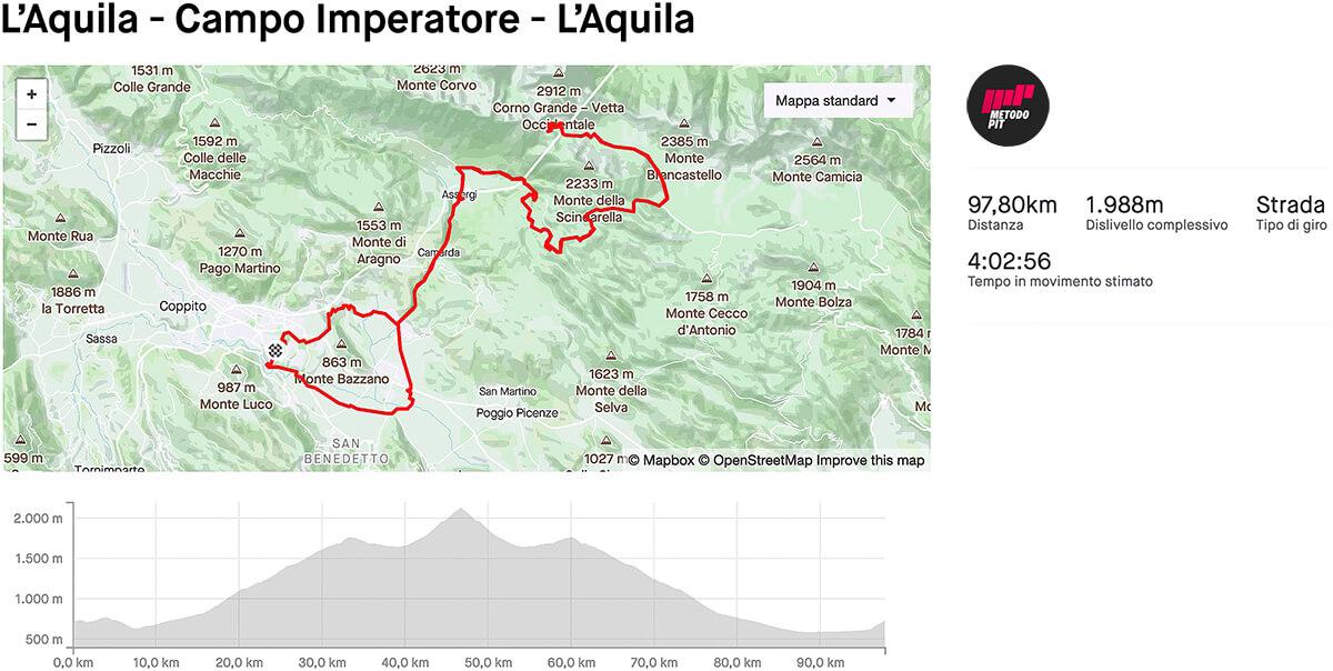 L'Aquila-Campo Imperatore-L'Aquila